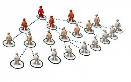 Bộ Công thương tiết lộ cách nhận diện thủ đoạn lừa đảo kinh doanh đa cấp - Ảnh 1
