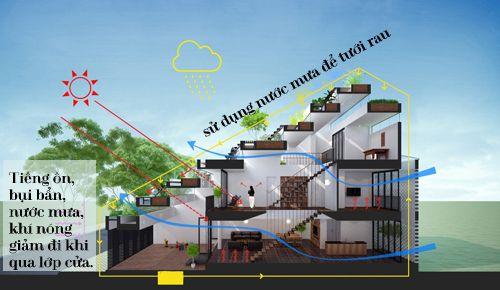 """Ngôi nhà """"lạ"""" tại Hà Tĩnh xuất hiện trên báo Mỹ khiến nhiều người ngưỡng mộ - Ảnh 1"""