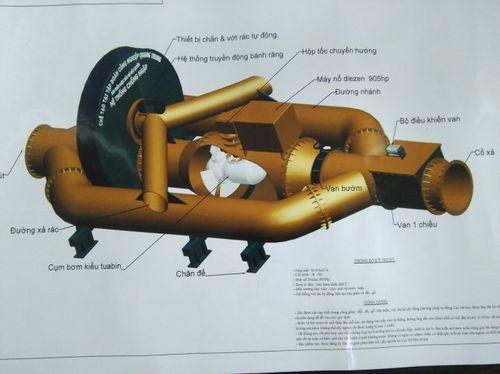 TP HCM thí điểm mô hình chống ngập bằng máy bơm ly tâm - Ảnh 2