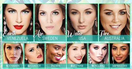 Chung kết Hoa hậu trái đất 2016: Thí sinh Ecuador đăng quang  - Ảnh 7
