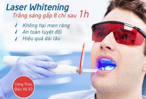 Giải đáp nhanh câu hỏi: Làm trắng răng có đau không? - Ảnh 2