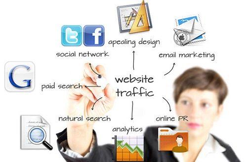 Kinh doanh online cần những gì để thành công? - Ảnh 2
