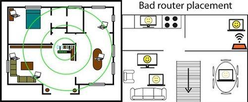 Bật mí 5 mẹo giúp tăng tốc độ Wi-Fi trong nhà - Ảnh 3