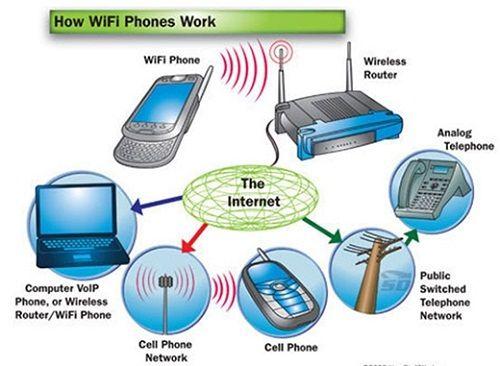 Bật mí 5 mẹo giúp tăng tốc độ Wi-Fi trong nhà - Ảnh 4