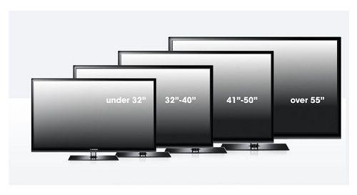 Kinh nghiệm chọn mua tivi Led mà bạn nên biết - Ảnh 2