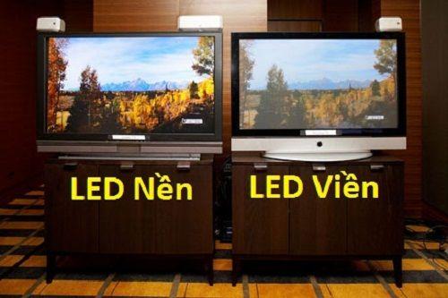 Kinh nghiệm chọn mua tivi Led mà bạn nên biết - Ảnh 4