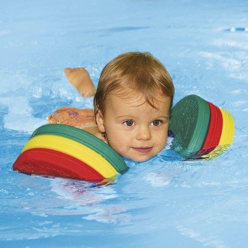 Mẹo học bơi nhanh cho người mới bắt đầu - Ảnh 3