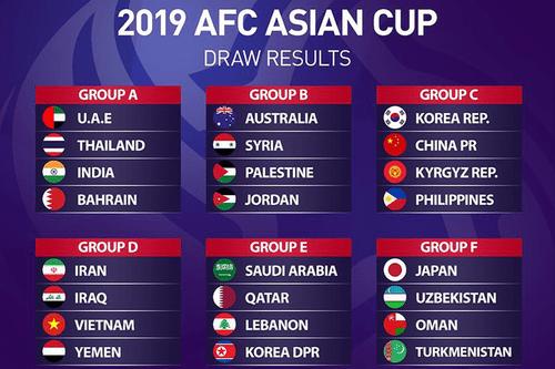 Lịch thi đấu chi tiết của tuyển Việt Nam tại Asian Cup 2019 và khung giờ phát sóng trên VTV  - Ảnh 1