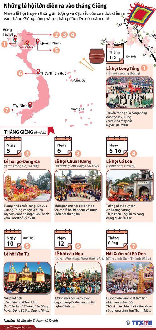 [Infographics] Những lễ hội lớn sẽ diễn ra trong tháng Giêng - Ảnh 1