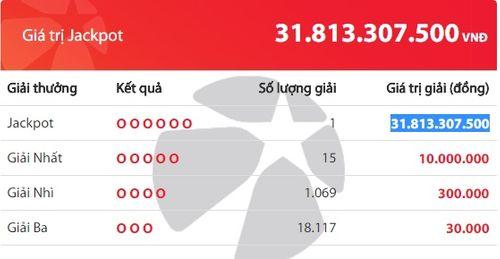 Kết quả xổ số Vietlott: Lộ diện chủ nhân giải Jackpot trị giá hơn 31 tỷ đồng - Ảnh 1