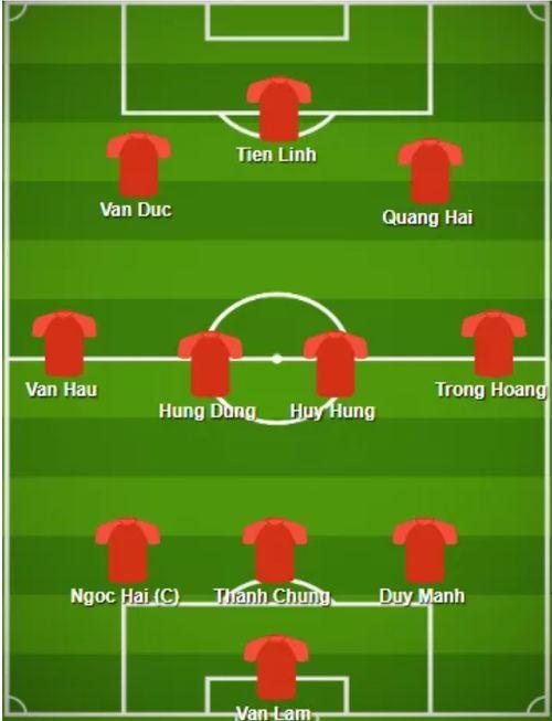 Báo châu Á chọn đội hình mạnh nhất của tuyển Việt Nam dự Asian Cup, những ai được gọi tên? - Ảnh 1