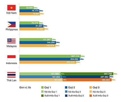 2016 – Một năm khởi sắc của thị trường xe hơi Việt Nam - Ảnh 1