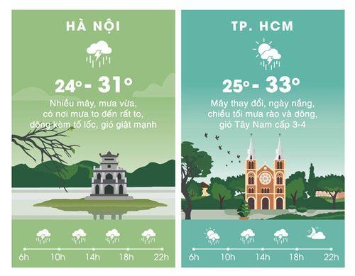 Dự báo thời tiết ngày 21/7: Xuất hiện áp thấp nhiệt đới sau bão số 3 - Ảnh 1