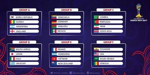 Lịch thi đấu của U20 Việt Nam tại vòng chung kết U20 World Cup - Ảnh 1