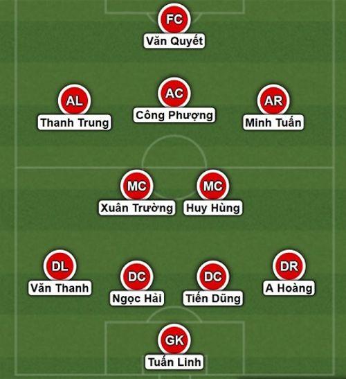 ĐT Afghanistan vs ĐTVN: Công Phượng đá tiền vệ công - Ảnh 1