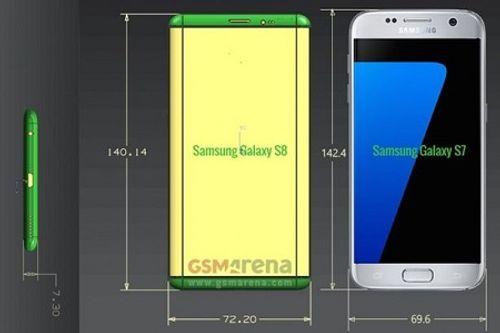Hé lộ tính năng bí ẩn trên Samsung Galaxy S8 - Ảnh 1