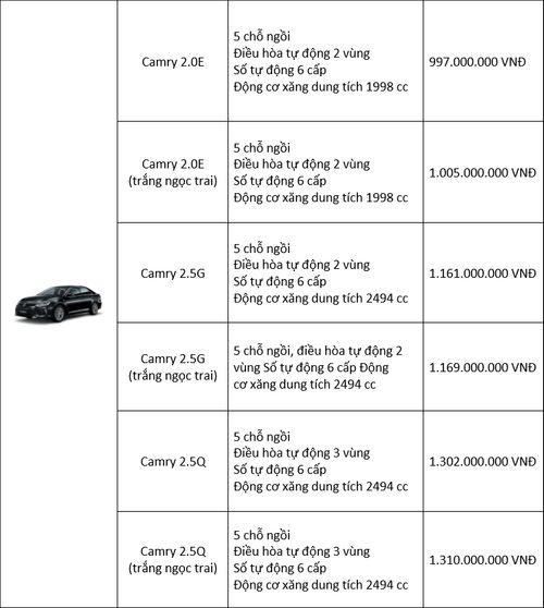 Bảng giá xe Toyota mới nhất tháng 7/2018: Fortuner bản cải tiến tăng 45 triệu đồng - Ảnh 3