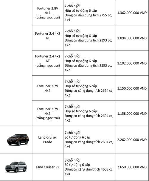 Bảng giá xe Toyota mới nhất tháng 7/2018: Fortuner bản cải tiến tăng 45 triệu đồng - Ảnh 5