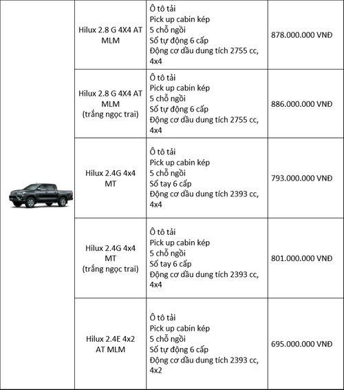 Bảng giá xe Toyota mới nhất tháng 7/2018: Fortuner bản cải tiến tăng 45 triệu đồng - Ảnh 6