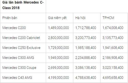 Bảng giá xe Mercedes-Benz mới nhất tháng 7/2018: Mercedes GLC200 2018 giá đề xuất hơn 1,6 tỷ đồng - Ảnh 2