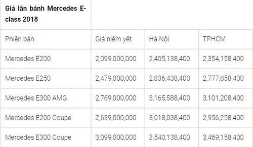 Bảng giá xe Mercedes-Benz mới nhất tháng 7/2018: Mercedes GLC200 2018 giá đề xuất hơn 1,6 tỷ đồng - Ảnh 3