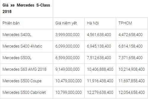 Bảng giá xe Mercedes-Benz mới nhất tháng 7/2018: Mercedes GLC200 2018 giá đề xuất hơn 1,6 tỷ đồng - Ảnh 4