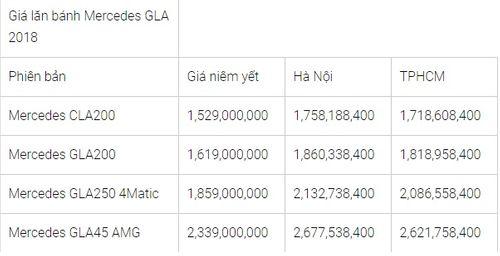 Bảng giá xe Mercedes-Benz mới nhất tháng 7/2018: Mercedes GLC200 2018 giá đề xuất hơn 1,6 tỷ đồng - Ảnh 5