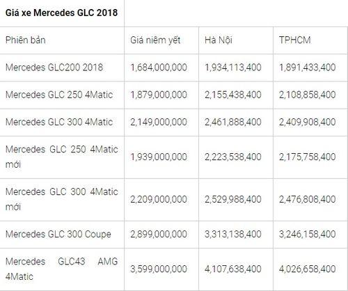 Bảng giá xe Mercedes-Benz mới nhất tháng 7/2018: Mercedes GLC200 2018 giá đề xuất hơn 1,6 tỷ đồng - Ảnh 6