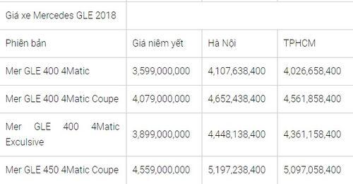 Bảng giá xe Mercedes-Benz mới nhất tháng 7/2018: Mercedes GLC200 2018 giá đề xuất hơn 1,6 tỷ đồng - Ảnh 7