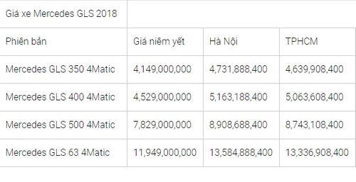 Bảng giá xe Mercedes-Benz mới nhất tháng 7/2018: Mercedes GLC200 2018 giá đề xuất hơn 1,6 tỷ đồng - Ảnh 8
