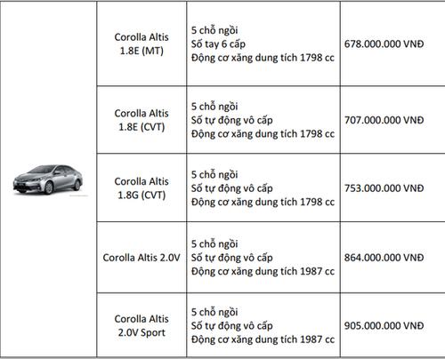 Bảng giá xe Toyota mới nhất tháng 8/2018: Bản TRD thể thao giá 586 triệu đồng - Ảnh 3