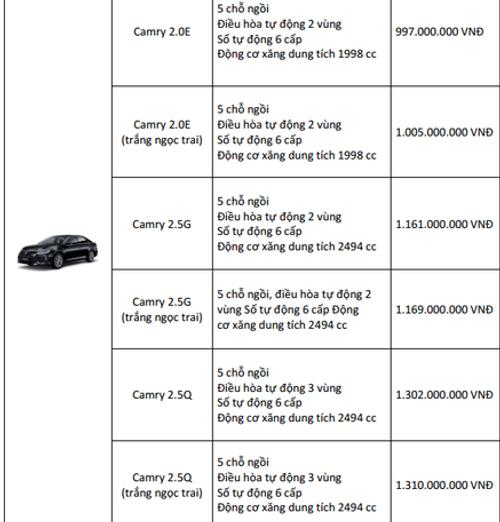 Bảng giá xe Toyota mới nhất tháng 8/2018: Bản TRD thể thao giá 586 triệu đồng - Ảnh 4