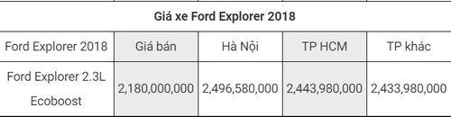"""Bảng giá xe Ford mới nhất tháng 8/2018:  """"Vua bán tải"""" Ford Ranger bản cao cấp giá 925 triệu đồng - Ảnh 3"""