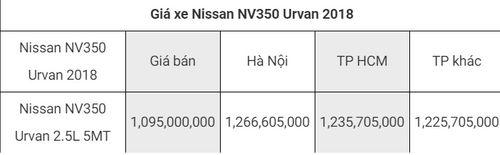 Bảng giá xe Nissan mới nhất tháng 8/2018: Teana được bán ra với giá 1,195 tỷ đồng - Ảnh 4