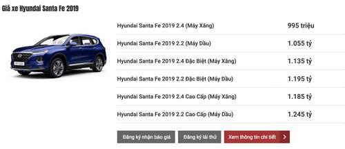 Bảng giá xe Hyundai mới nhất tháng 3/2019: SantaFe 2019 từ 995 triệu đến 1,245 tỷ đồng - Ảnh 5