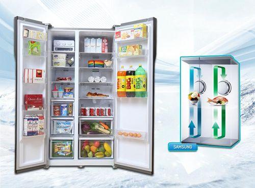 Những sai lầm khi chọn tủ lạnh mà người mua thường mắc phải - Ảnh 1