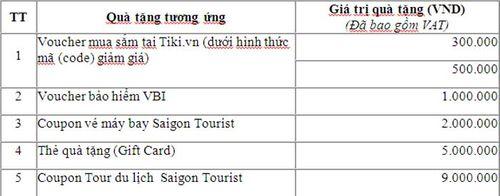 """VietinBank cùng khách hàng SME """"Một năm thịnh vượng, Bốn mùa an khang"""" - Ảnh 2"""