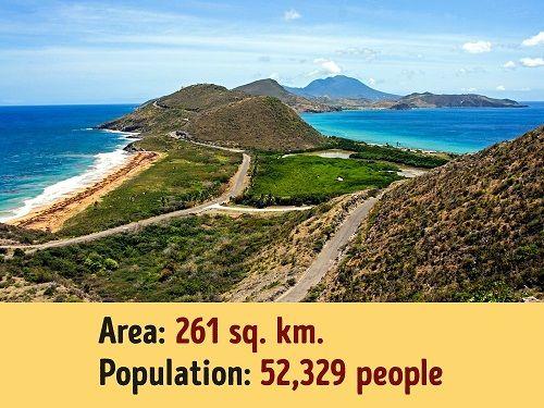 Điểm mặt những đất nước nhỏ nhất thế giới ít người biết tới - Ảnh 1