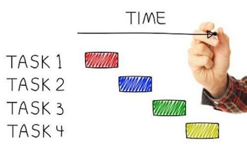 8 quy tắc quản lí thời gian để thành công  - Ảnh 1