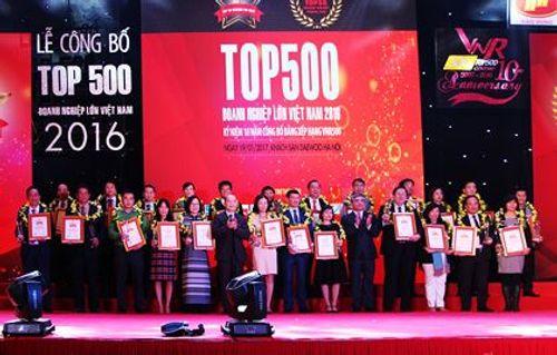 Vingroup vượt Trường Hải trở thành doanh nghiệp tư nhân lớn nhất Việt Nam năm 2017 - Ảnh 1