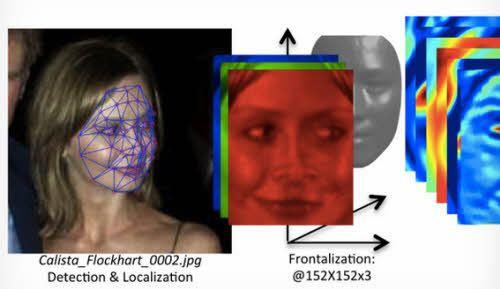 Facebook nâng cấp tính năng nhận diện khuôn mặt trên toàn cầu  - Ảnh 1