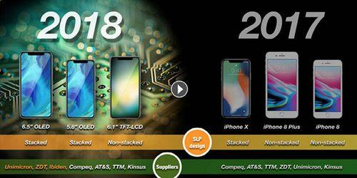 iPhone 9 và iPhone Xs sẽ hỗ trợ chạy 2 sim cùng lúc - Ảnh 1