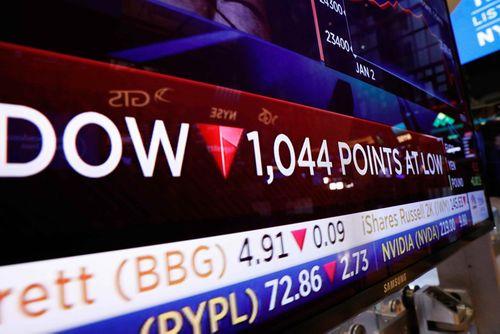 Chứng khoán Mỹ tiếp tục lao dốc, Dow Jones mất 1.000 điểm - Ảnh 1