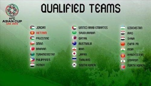 Danh sách 24 đội tuyển giành vé dự VCK Asian Cup 2019 - Ảnh 1