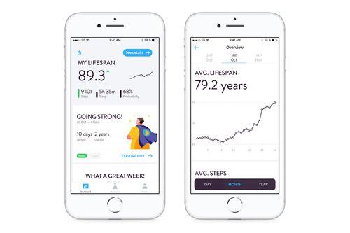 AI có thể dự đoán chính xác tuổi thọ của người dùng nhờ ứng dụng iPhone - Ảnh 1