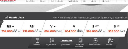 Ô tô không thuế về Việt Nam vẫn đắt hơn 100 triệu đồng với ô tô Thái Lan  - Ảnh 1