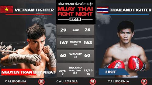 Nguyễn Trần Duy Nhất lần đầu tiên so găng cùng võ sĩ Thái Lan tại võ đài Thái Fight Night - Ảnh 1