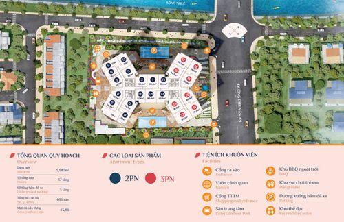 Lý do nên mua ngay căn hộ Samsora Premier 105 - Hà Đông - Ảnh 2