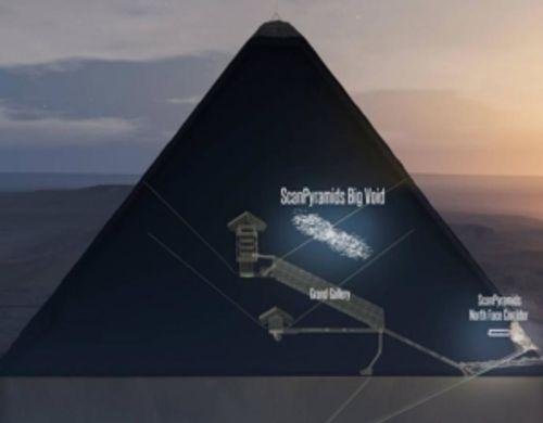 Phát hiện ngai sắt làm từ thiên thạch ẩn trong kim tự tháp Ai cập 4500 năm tuổi - Ảnh 1
