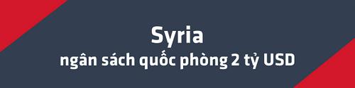 So sánh sức mạnh quân sự giữa các nước trong cuộc chiến tại Syria  - Ảnh 9